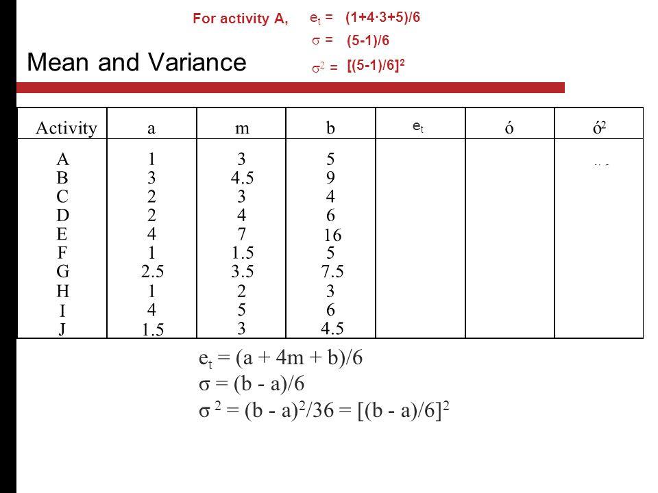 Mean and Variance Activity a m b ET óó 2 A B C D E F G H I J 1 3 2 2 4 1 2.5 1 4 1.5 3 4.5 3 4 7 1.5 3.5 2 5 3 5 9 4 6 16 5 7.5 3 6 4.5 3 5 3 4 8 2 4