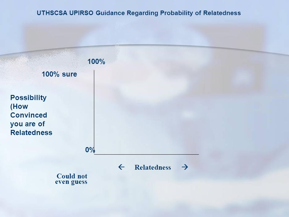 UTHSCSA UPIRSO Guidance Regarding Probability of Relatedness 100% 100% sure Possibility (How Convinced you are of Relatedness 0%  Relatedness  Could not even guess