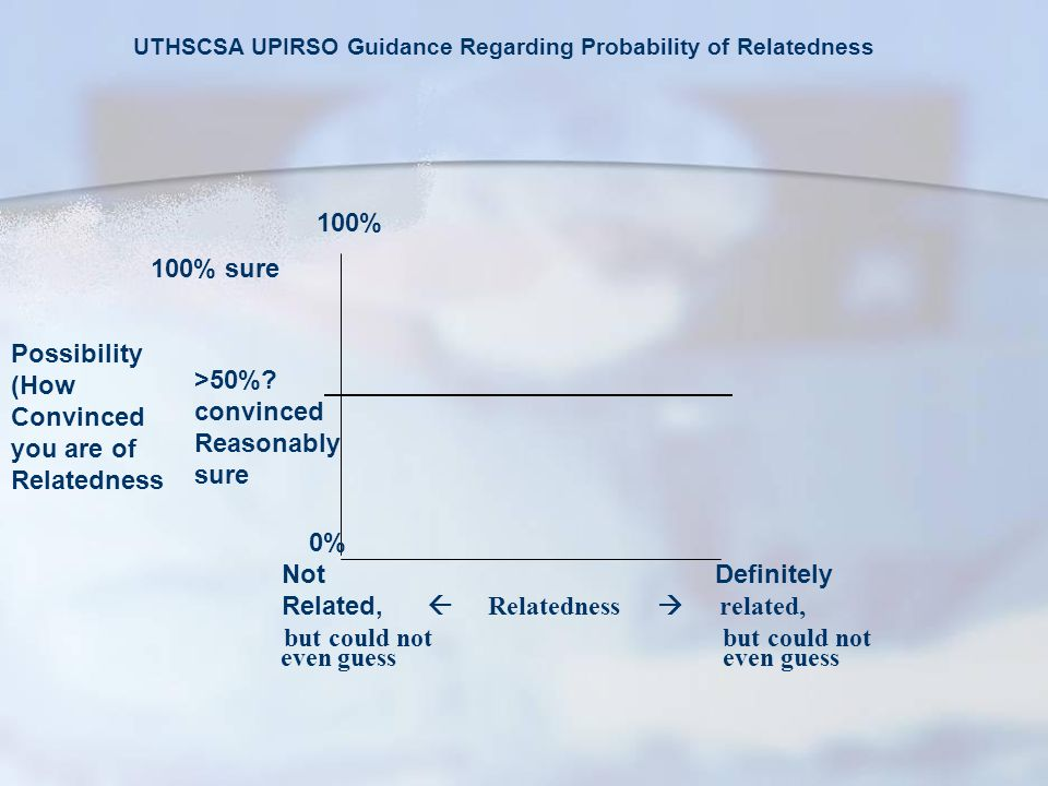 UTHSCSA UPIRSO Guidance Regarding Probability of Relatedness 100% 100% sure Possibility (How Convinced you are of Relatedness 0% Not Definitely Related,  Relatedness  related, but could not but could not even guess even guess >50%.