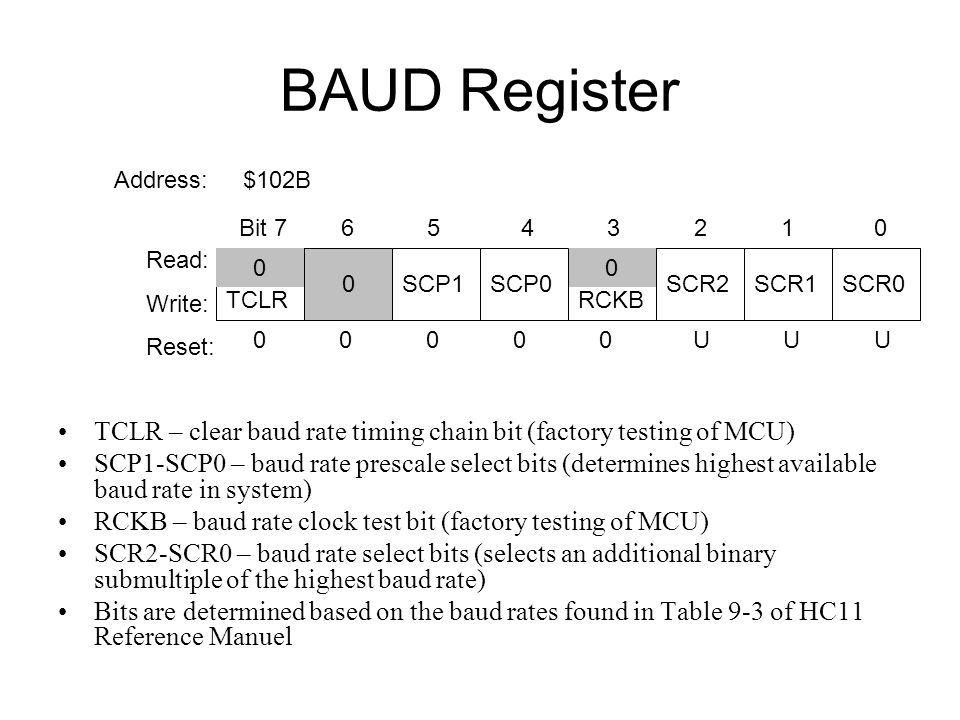 BAUD Register TCLR – clear baud rate timing chain bit (factory testing of MCU) SCP1-SCP0 – baud rate prescale select bits (determines highest available baud rate in system) RCKB – baud rate clock test bit (factory testing of MCU) SCR2-SCR0 – baud rate select bits (selects an additional binary submultiple of the highest baud rate) Bits are determined based on the baud rates found in Table 9-3 of HC11 Reference Manuel Address: $102B Read: Write: Reset: Bit 7 6 5 4 3 2 1 0 0 0 0 0 0 U U U 0 TCLR SCP1SCP0SCR2SCR0SCR10 0 RCKB