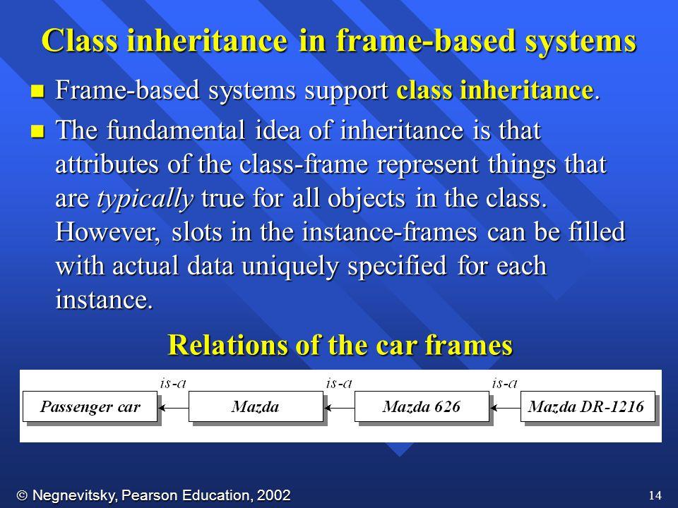  Negnevitsky, Pearson Education, 2002 14 Class inheritance in frame-based systems n Frame-based systems support class inheritance.