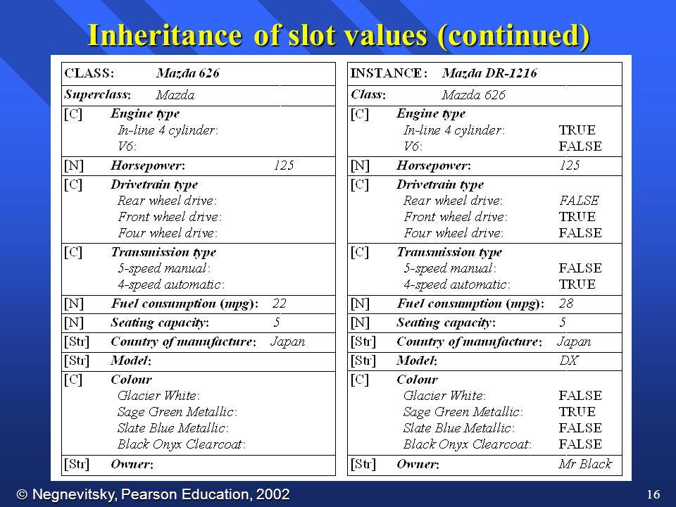  Negnevitsky, Pearson Education, 2002 16 Inheritance of slot values (continued)
