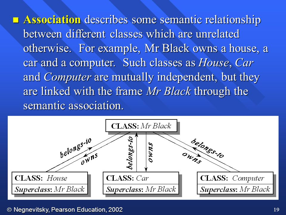  Negnevitsky, Pearson Education, 2002 19 n Association describes some semantic relationship between different classes which are unrelated otherwise.