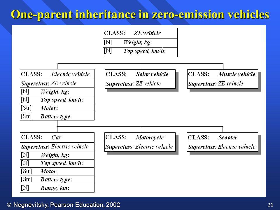  Negnevitsky, Pearson Education, 2002 21 One-parent inheritance in zero-emission vehicles