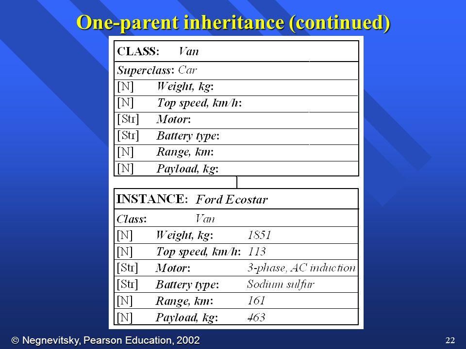 Negnevitsky, Pearson Education, 2002 22 One-parent inheritance (continued)