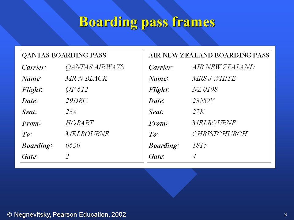  Negnevitsky, Pearson Education, 2002 3 Boarding pass frames