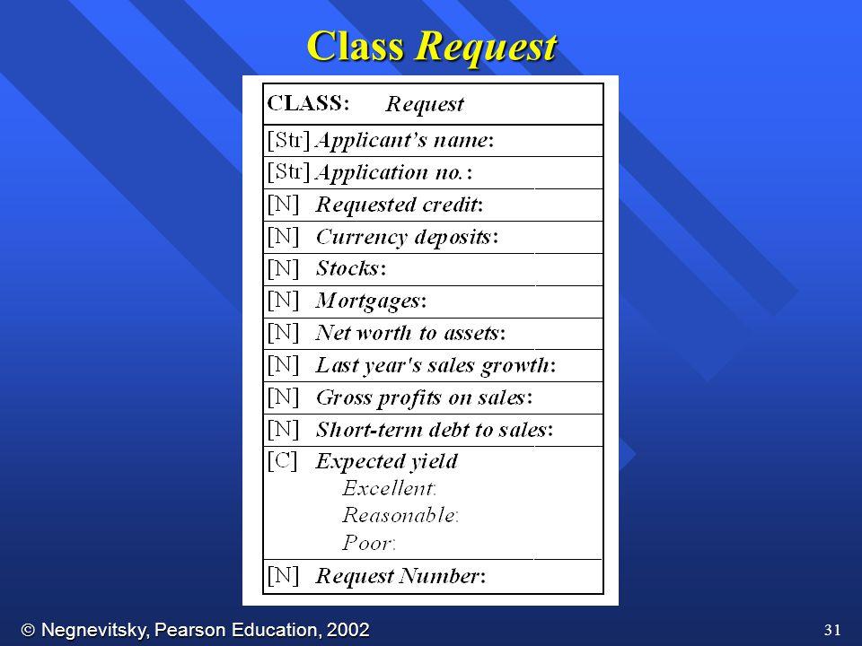  Negnevitsky, Pearson Education, 2002 31 Class Request