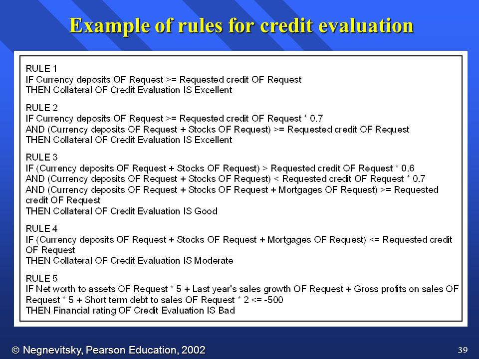  Negnevitsky, Pearson Education, 2002 39 Example of rules for credit evaluation