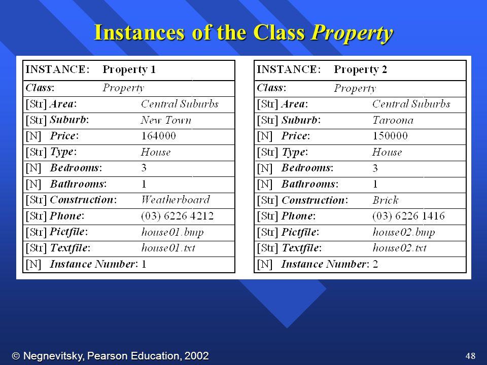  Negnevitsky, Pearson Education, 2002 48 Instances of the Class Property