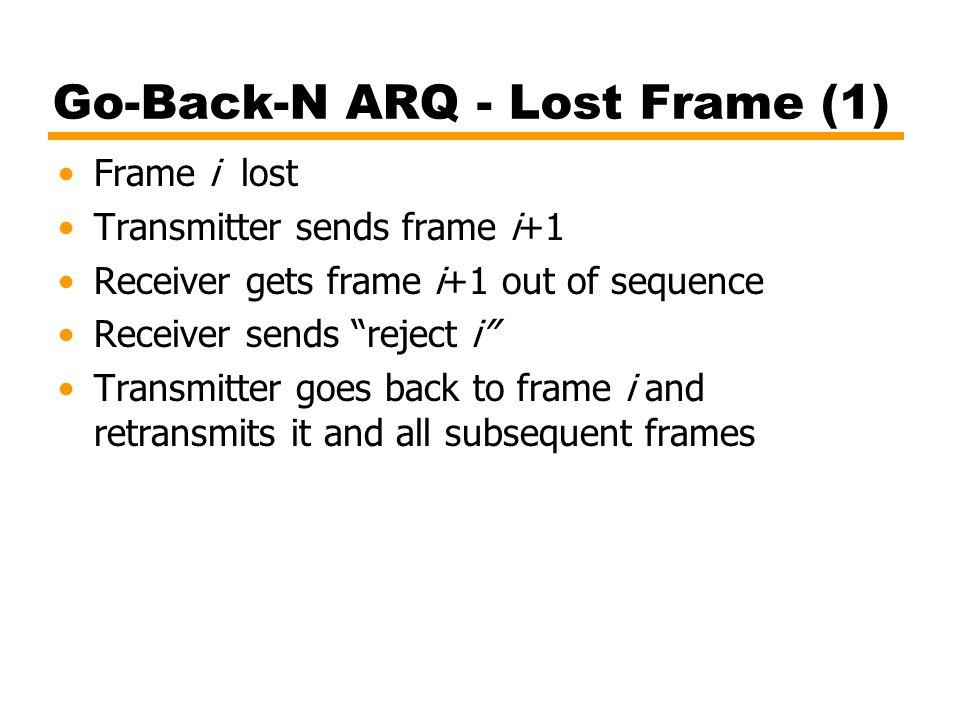 """Go-Back-N ARQ - Lost Frame (1) Frame i lost Transmitter sends frame i+1 Receiver gets frame i+1 out of sequence Receiver sends """"reject i"""" Transmitter"""