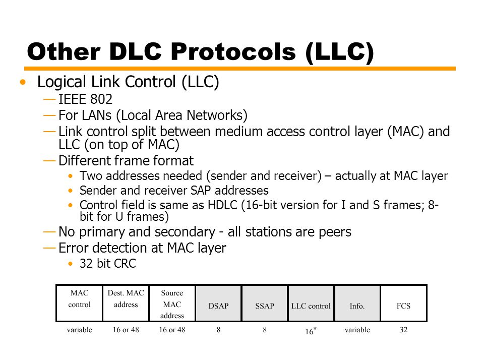 Other DLC Protocols (LLC) Logical Link Control (LLC) —IEEE 802 —For LANs (Local Area Networks) —Link control split between medium access control layer