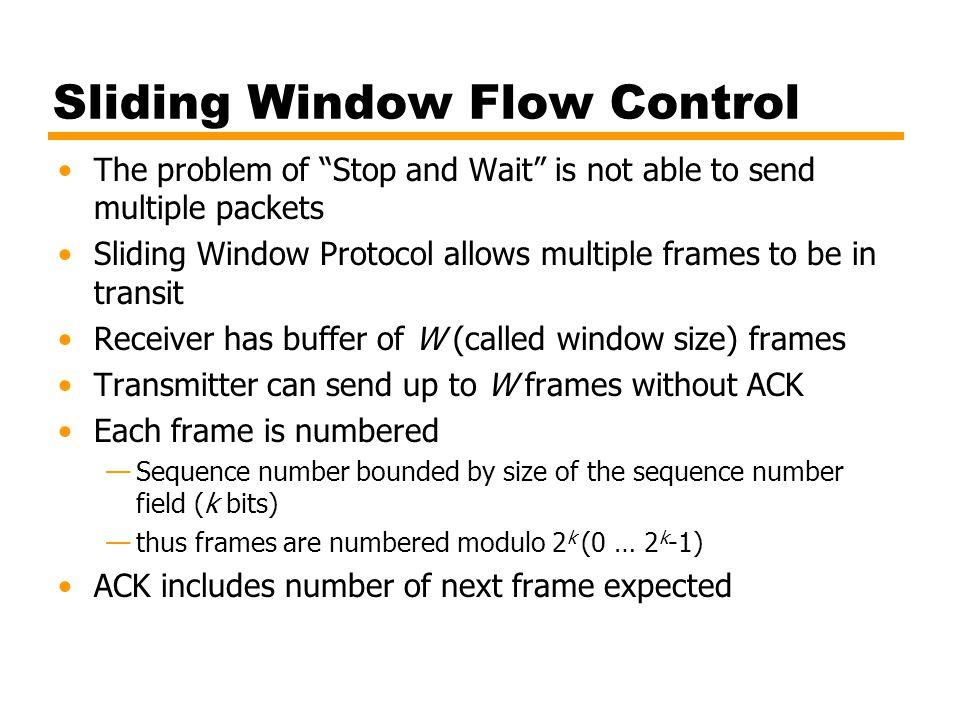 Sliding Window Flow Control (W = 7)