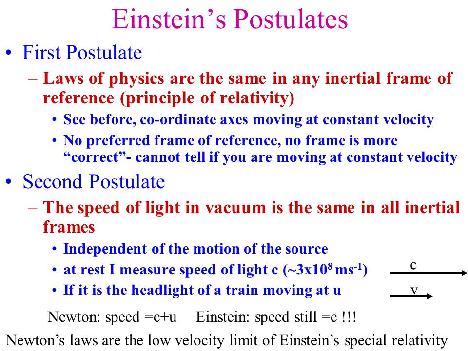 Einstein's Postulates First Postulate –Laws of physics are the same in any inertial frame of reference (principle of relativity) See before, co-ordinate axes moving at constant velocity No preferred frame of reference, no frame is more correct - cannot tell if you are moving at constant velocity Second Postulate –The speed of light in vacuum is the same in all inertial frames Independent of the motion of the source at rest I measure speed of light c (~3x10 8 ms -1 ) If it is the headlight of a train moving at u Newton: speed =c+uEinstein: speed still =c !!.