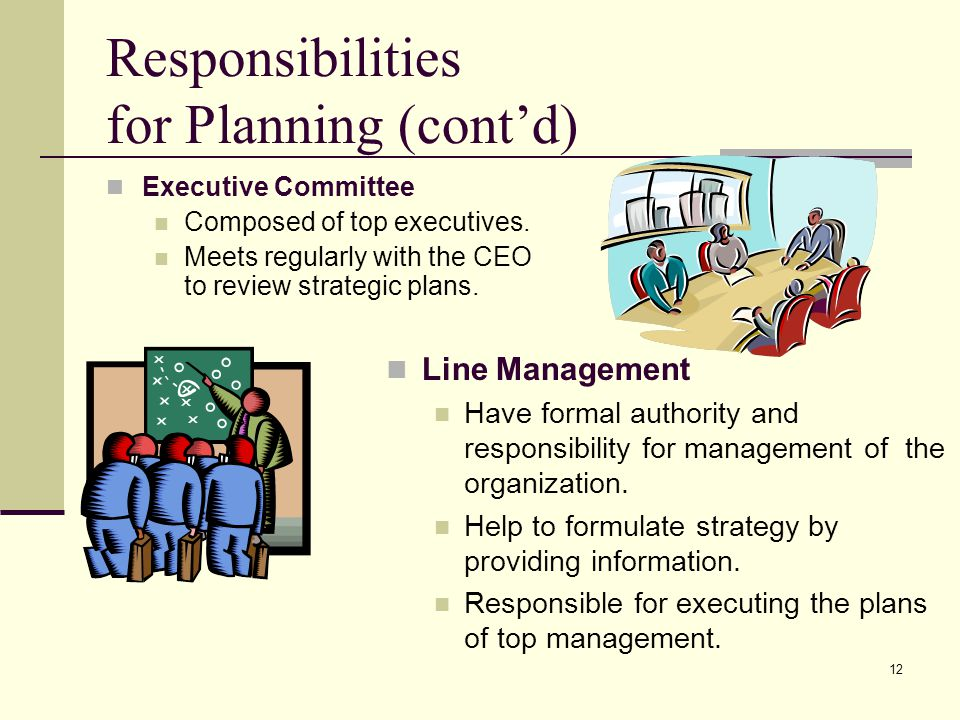 12 Responsibilities for Planning (cont'd) Executive Committee Composed of top executives. Meets regularly with the CEO to review strategic plans. Line