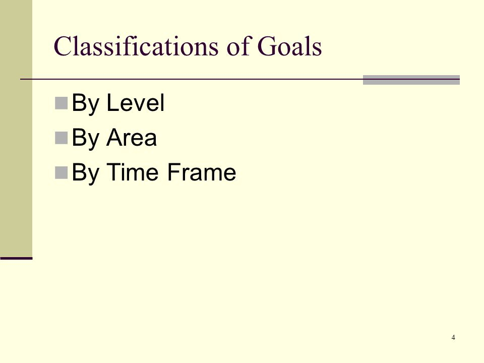 Classifications of Goals By Level By Area By Time Frame 4