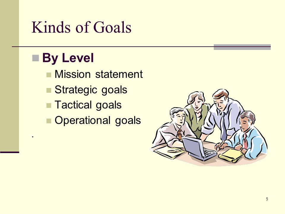 5 Kinds of Goals By Level Mission statement Strategic goals Tactical goals Operational goals.