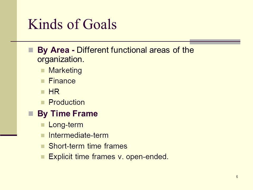 6 Kinds of Goals By Area - Different functional areas of the organization. Marketing Finance HR Production By Time Frame Long-term Intermediate-term S