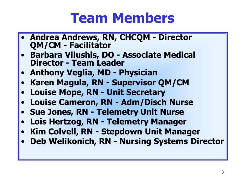 3 Team Members Andrea Andrews, RN, CHCQM - Director QM/CM - Facilitator Barbara Vilushis, DO - Associate Medical Director - Team Leader Anthony Veglia, MD - Physician Karen Magula, RN - Supervisor QM/CM Louise Mope, RN - Unit Secretary Louise Cameron, RN - Adm/Disch Nurse Sue Jones, RN - Telemetry Unit Nurse Lois Hertzog, RN - Telemetry Manager Kim Colvell, RN - Stepdown Unit Manager Deb Welikonich, RN - Nursing Systems Director