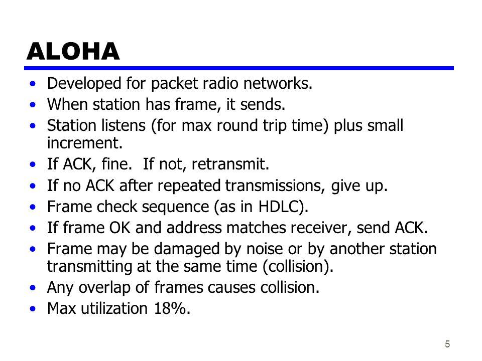 16 CSMA/CD Operation