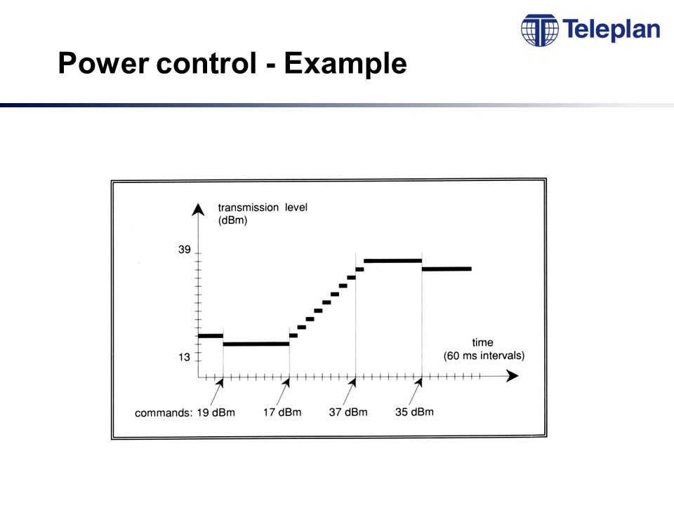 Power control - Example