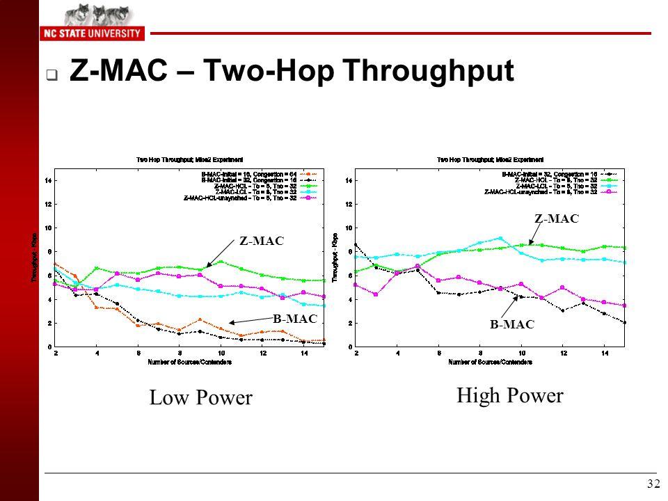 31  Z-MAC – Single-Hop Throughput Z-MAC B-MAC