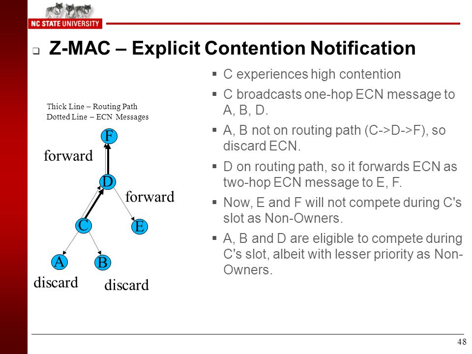 47  Z-MAC – Explicit Contention Notification  ECN Informs all nodes within two-hop neighbourhood not to send during its time-slot. When a node recei