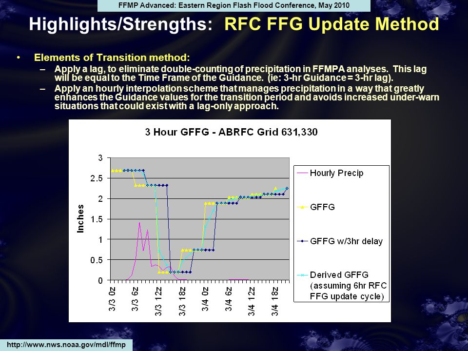 Highlights/Strengths: RFC FFG Update Method Elements of Transition method: –Apply a lag, to eliminate double-counting of precipitation in FFMPA analyses.