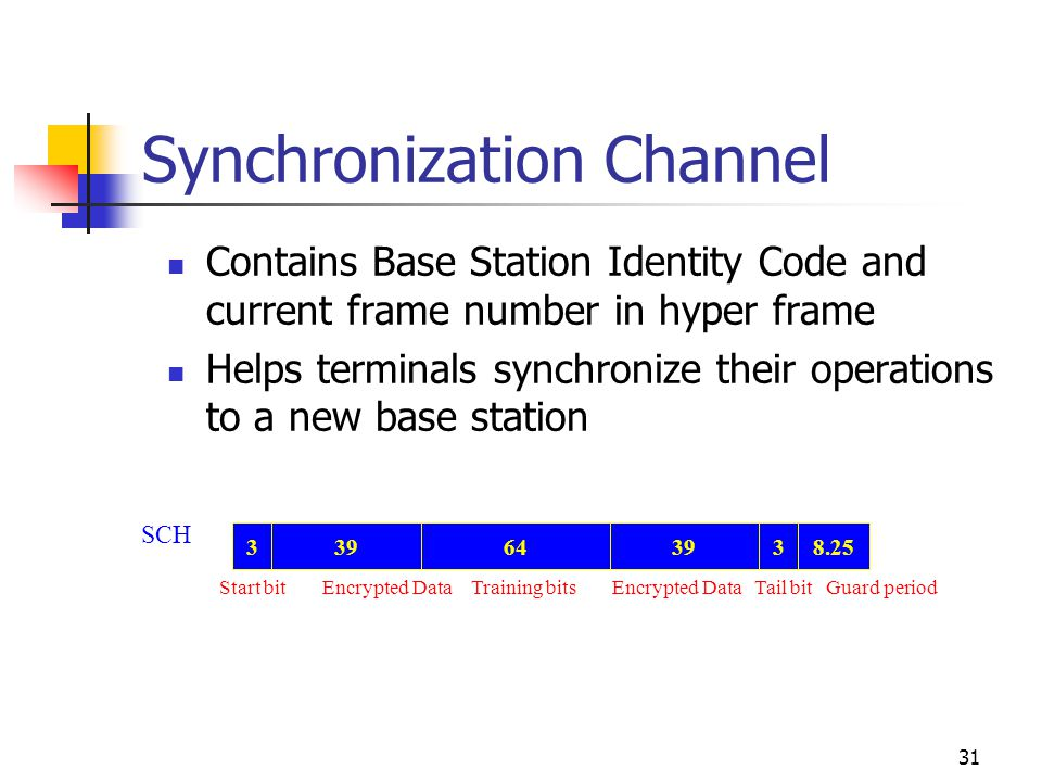 31 Synchronization Channel Contains Base Station Identity Code and current frame number in hyper frame Helps terminals synchronize their operations to a new base station 3396438.25 SCH Start bitTail bitEncrypted Data Training bitsGuard period 39