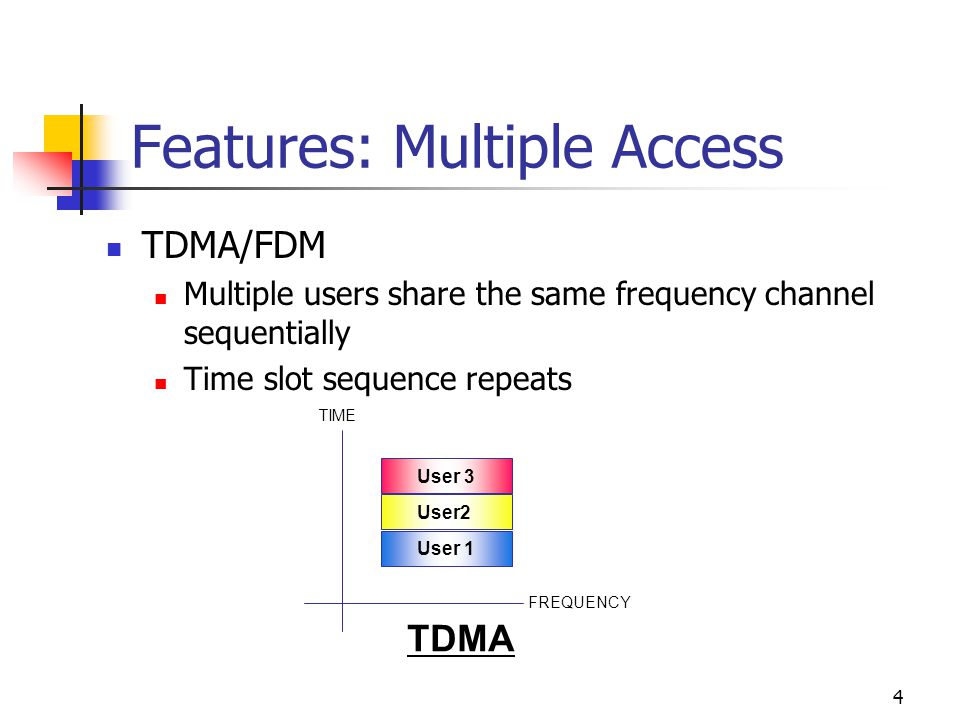 4 Features: Multiple Access TDMA/FDM Multiple users share the same frequency channel sequentially Time slot sequence repeats FREQUENCY TIME TDMA User 3 User2 User 1
