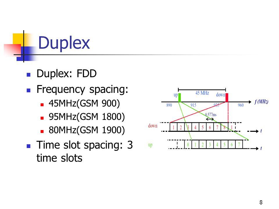 8 Duplex Duplex: FDD Frequency spacing: 45MHz(GSM 900) 95MHz(GSM 1800) 80MHz(GSM 1900) Time slot spacing: 3 time slots