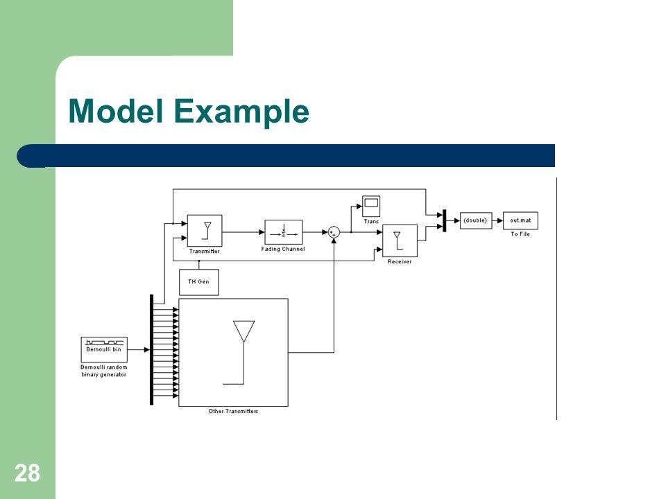 28 Model Example