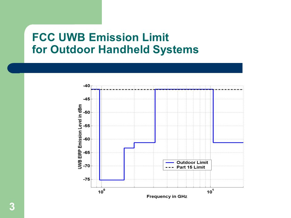 3 FCC UWB Emission Limit for Outdoor Handheld Systems