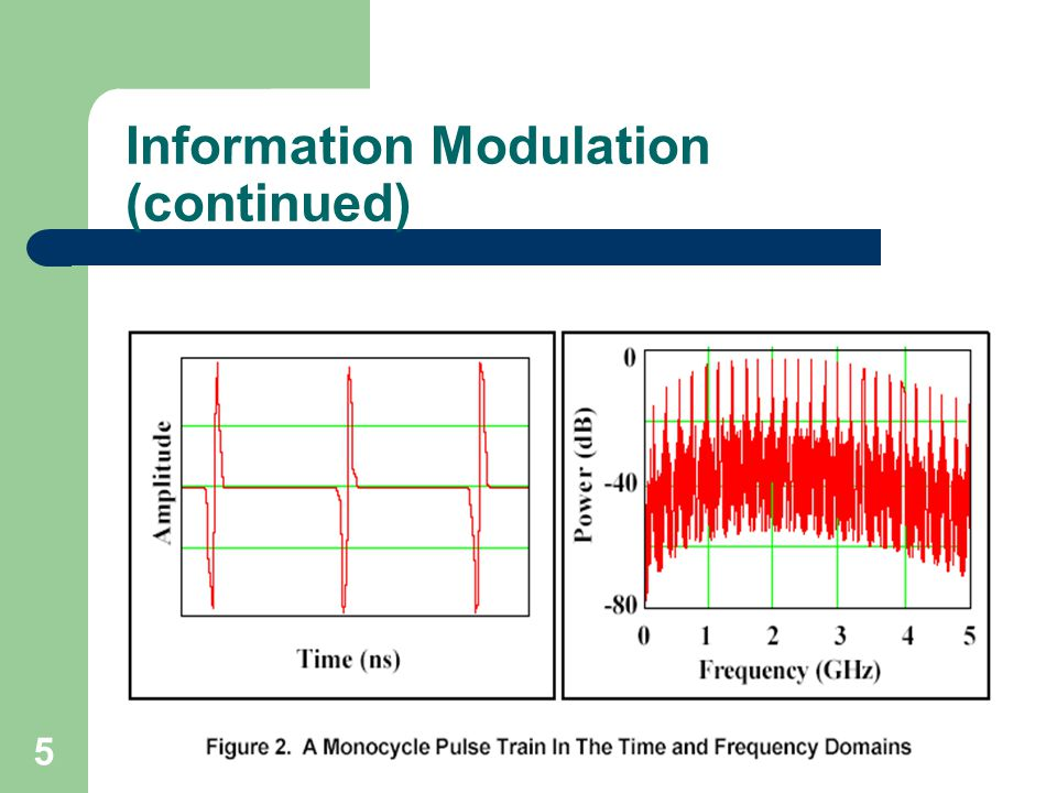 5 Information Modulation (continued)