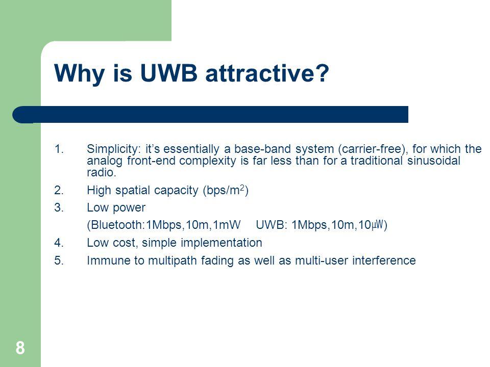 29 Bit error performance for M-ary UWB TH-PPM using EC signals