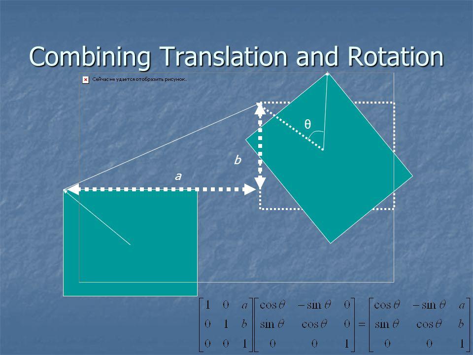 Combining Translation and Rotation a b θ