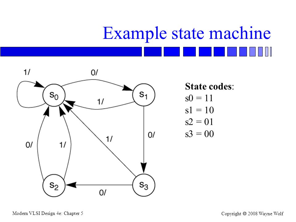 Modern VLSI Design 4e: Chapter 5 Copyright  2008 Wayne Wolf Example state machine State codes: s0 = 11 s1 = 10 s2 = 01 s3 = 00