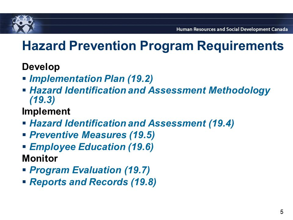 5 Hazard Prevention Program Requirements Develop  Implementation Plan (19.2)  Hazard Identification and Assessment Methodology (19.3) Implement  Ha