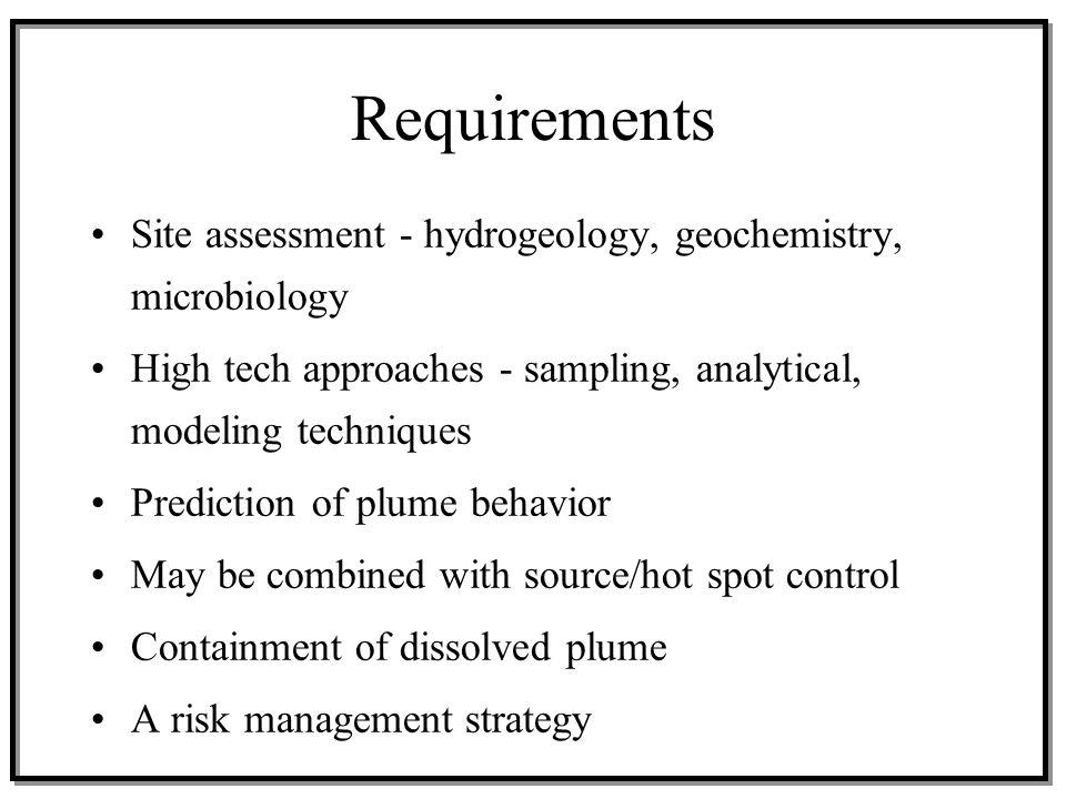 Effort for Site Characterization and Data Interpretation NRC,2000