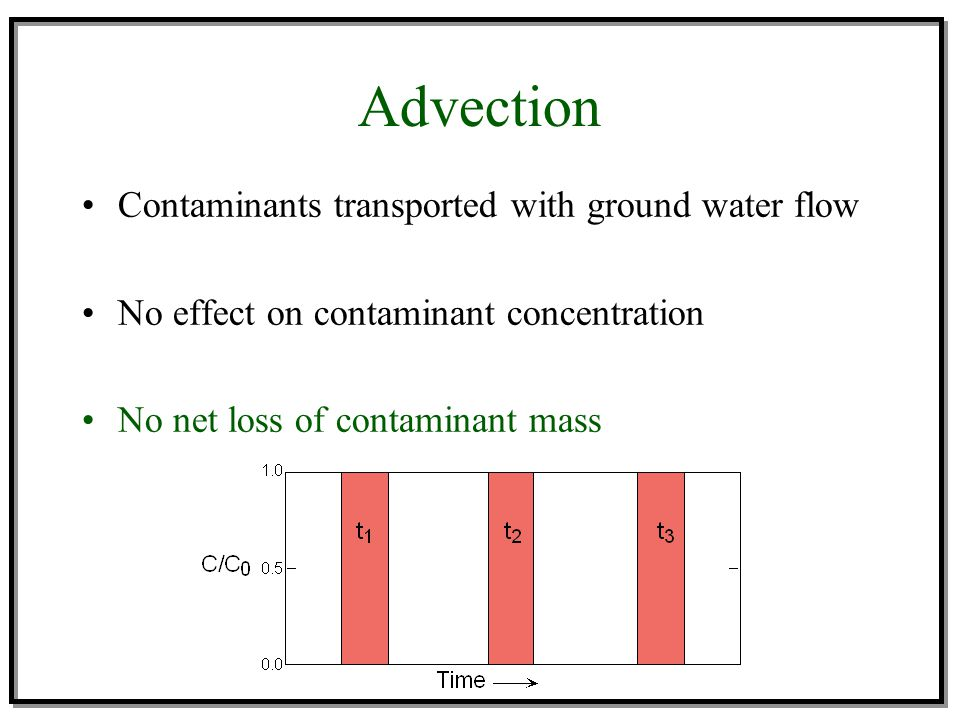 Dispersion Mechanical and hydraulic mixing Decreases contaminant concentration in center of plume – increases concentration on edges No net loss of contaminant mass