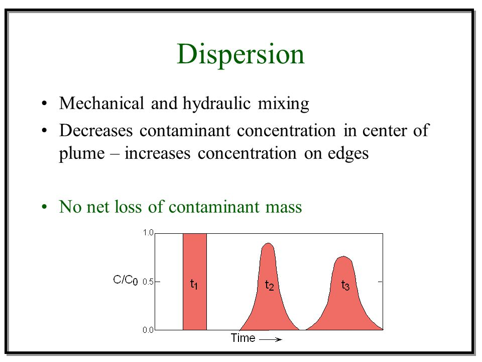 Dispersion Mechanical and hydraulic mixing Decreases contaminant concentration in center of plume – increases concentration on edges No net loss of co