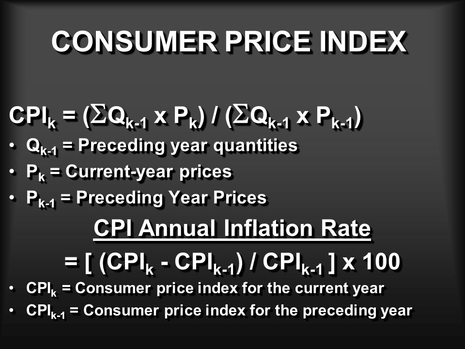CONSUMER PRICE INDEX CPI k = (  Q k-1 x P k ) / (  Q k-1 x P k-1 ) Q k-1 = Preceding year quantitiesQ k-1 = Preceding year quantities P k = Current-year pricesP k = Current-year prices P k-1 = Preceding Year PricesP k-1 = Preceding Year Prices CPI Annual Inflation Rate = [ (CPI k - CPI k-1 ) / CPI k-1 ] x 100 CPI k = Consumer price index for the current yearCPI k = Consumer price index for the current year CPI k-1 = Consumer price index for the preceding yearCPI k-1 = Consumer price index for the preceding year CPI k = (  Q k-1 x P k ) / (  Q k-1 x P k-1 ) Q k-1 = Preceding year quantitiesQ k-1 = Preceding year quantities P k = Current-year pricesP k = Current-year prices P k-1 = Preceding Year PricesP k-1 = Preceding Year Prices CPI Annual Inflation Rate = [ (CPI k - CPI k-1 ) / CPI k-1 ] x 100 CPI k = Consumer price index for the current yearCPI k = Consumer price index for the current year CPI k-1 = Consumer price index for the preceding yearCPI k-1 = Consumer price index for the preceding year