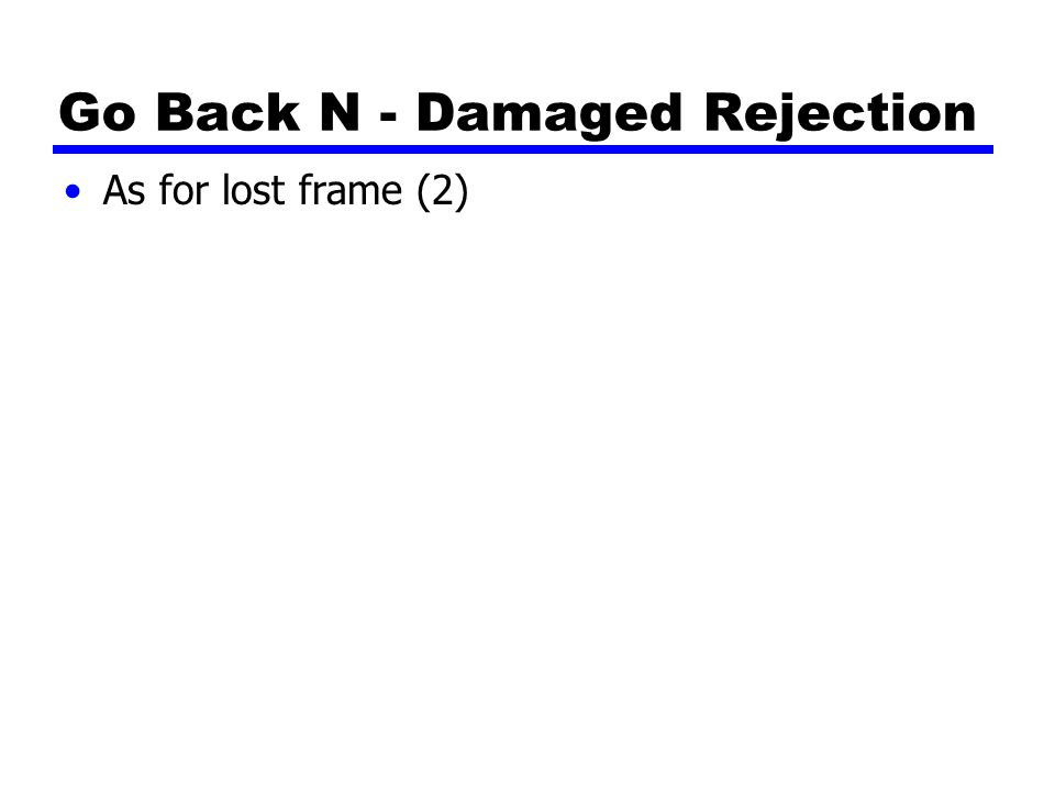 Go Back N - Damaged Rejection As for lost frame (2)