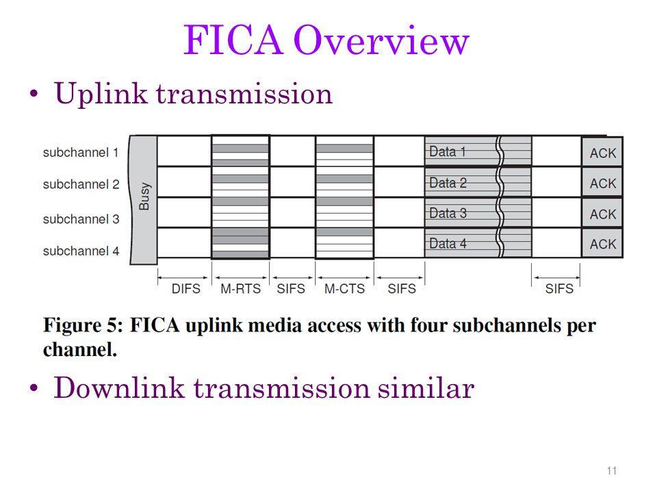 FICA Overview Uplink transmission Downlink transmission similar 11