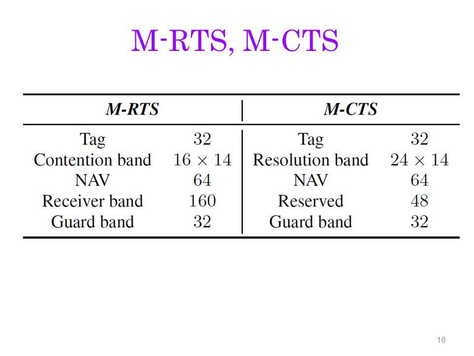 M-RTS, M-CTS 16