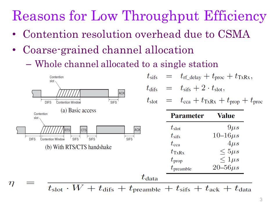 Reasons for Low Throughput Efficiency Contention resolution overhead due to CSMA Coarse-grained channel allocation – Whole channel allocated to a single station 3