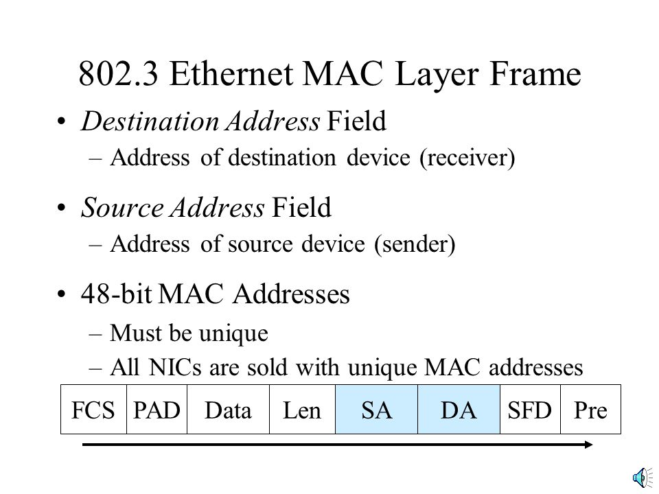 802.3 Ethernet MAC Layer Frame Destination Address Field –Address of destination device (receiver) Source Address Field –Address of source device (sender) 48-bit MAC Addresses –Must be unique –All NICs are sold with unique MAC addresses PreSFDDASALenDataPADFCS