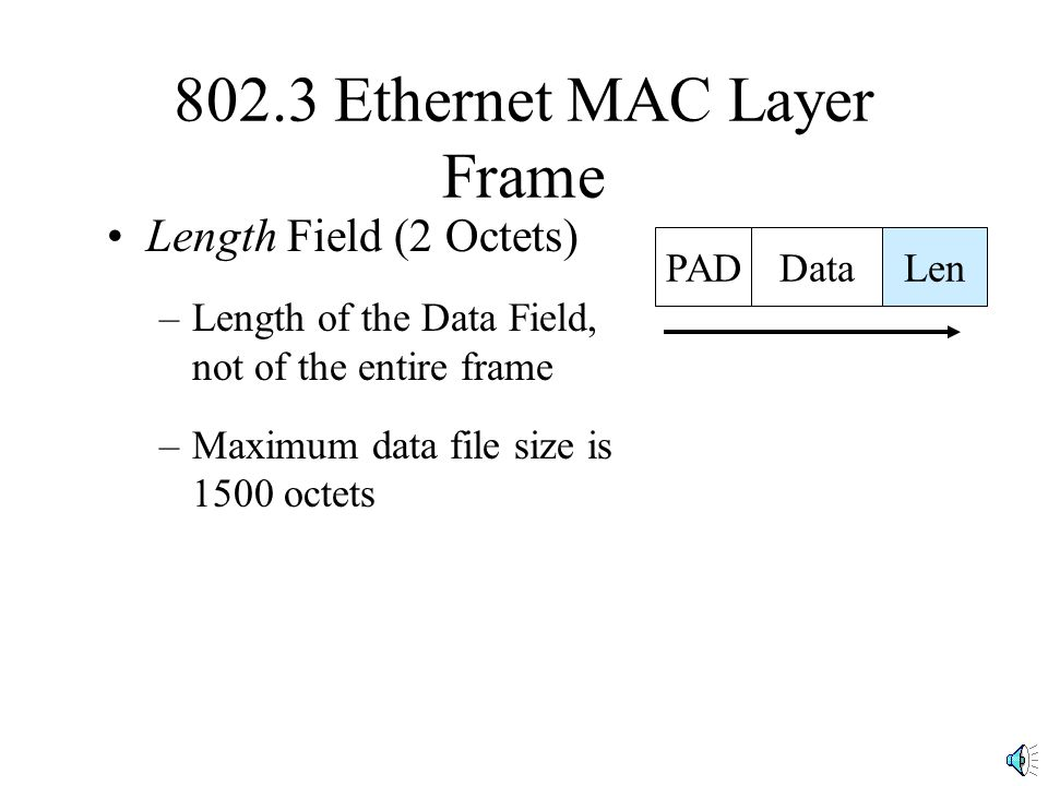 802.3 Ethernet MAC Layer Frame Length Field (2 Octets) –Length of the Data Field, not of the entire frame –Maximum data file size is 1500 octets LenDataPAD