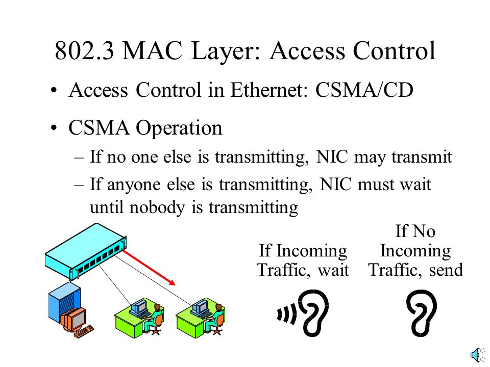 802.3 MAC Layer: Access Control Access Control in Ethernet: CSMA/CD CSMA Operation –If no one else is transmitting, NIC may transmit –If anyone else is transmitting, NIC must wait until nobody is transmitting If Incoming Traffic, wait If No Incoming Traffic, send