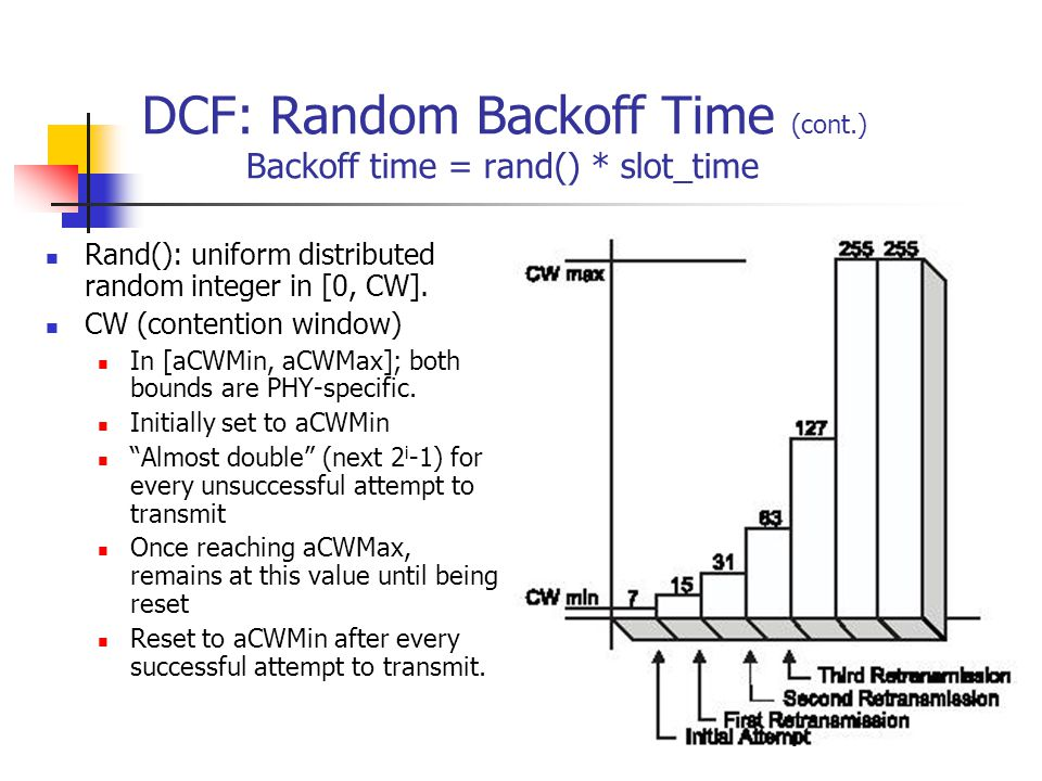 DCF: Random Backoff Time (cont.) Backoff time = rand() * slot_time Rand(): uniform distributed random integer in [0, CW].