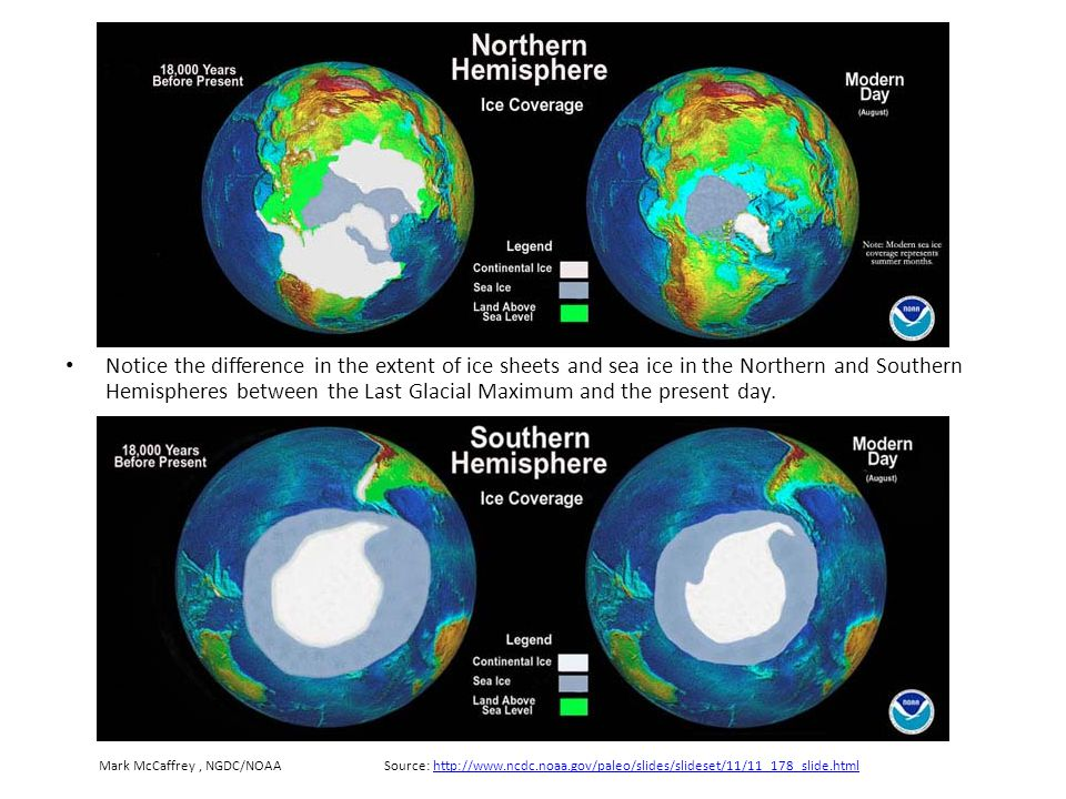 Mark McCaffrey, NGDC/NOAASource: http://www.ncdc.noaa.gov/paleo/slides/slideset/11/11_178_slide.htmlhttp://www.ncdc.noaa.gov/paleo/slides/slideset/11/11_178_slide.html Notice the difference in the extent of ice sheets and sea ice in the Northern and Southern Hemispheres between the Last Glacial Maximum and the present day.